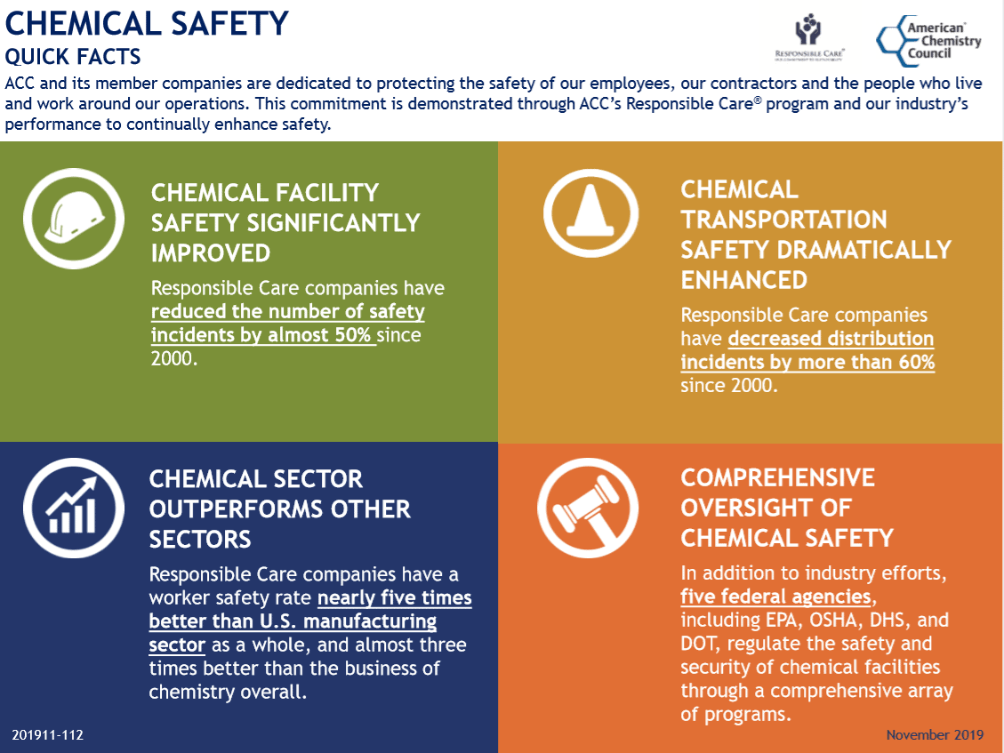 Chemical Safety & Security